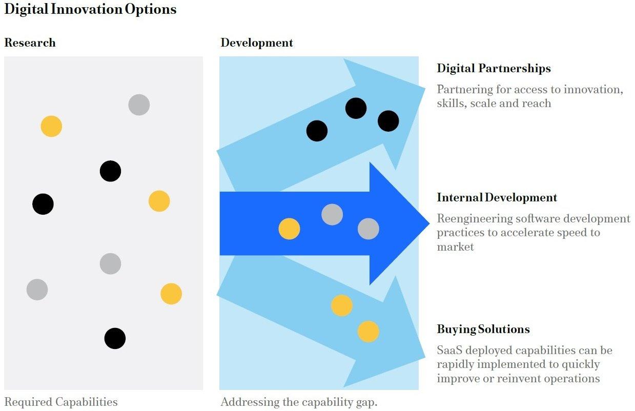 Innovation options chart-1.jpg