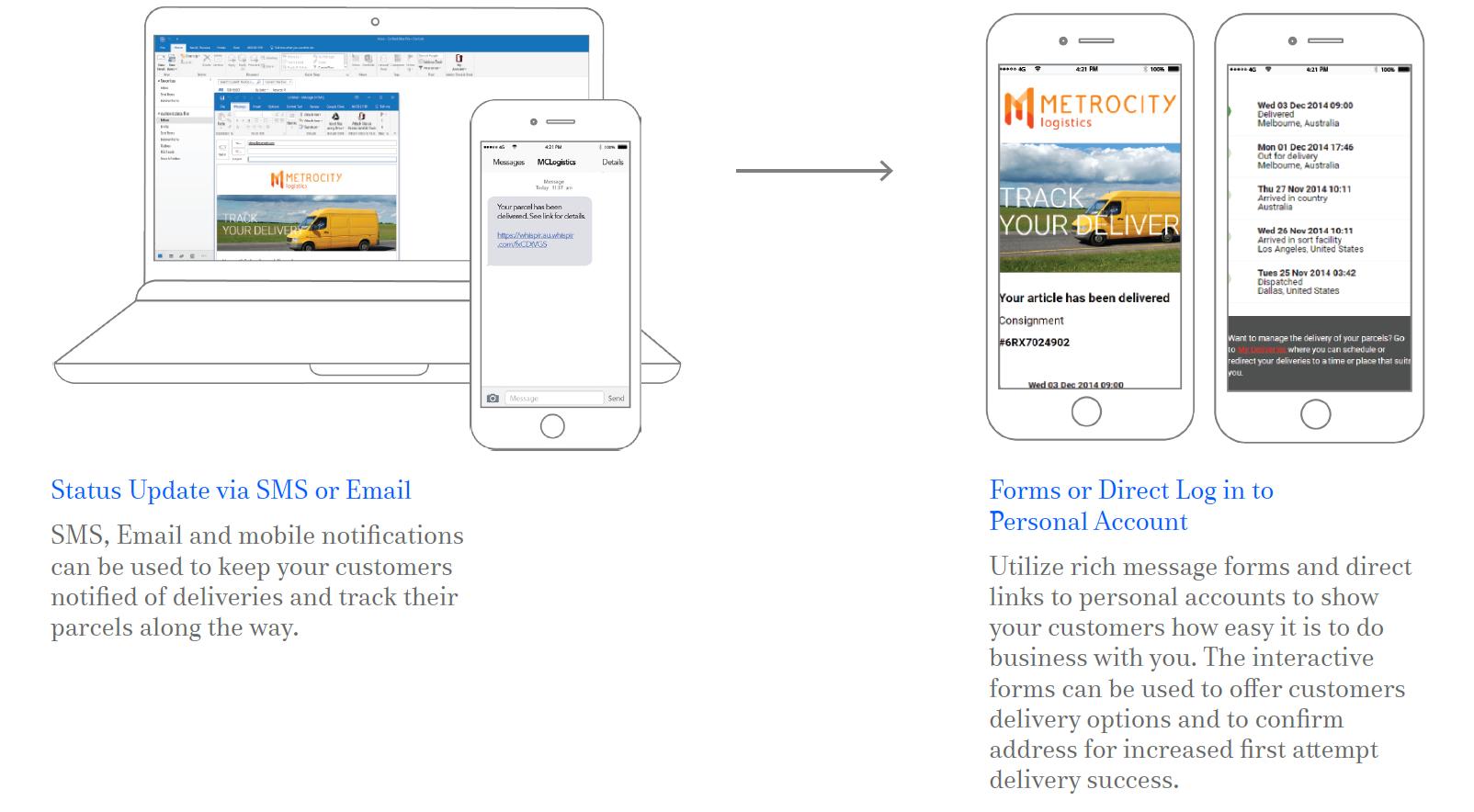 digram transport customer engagement.png